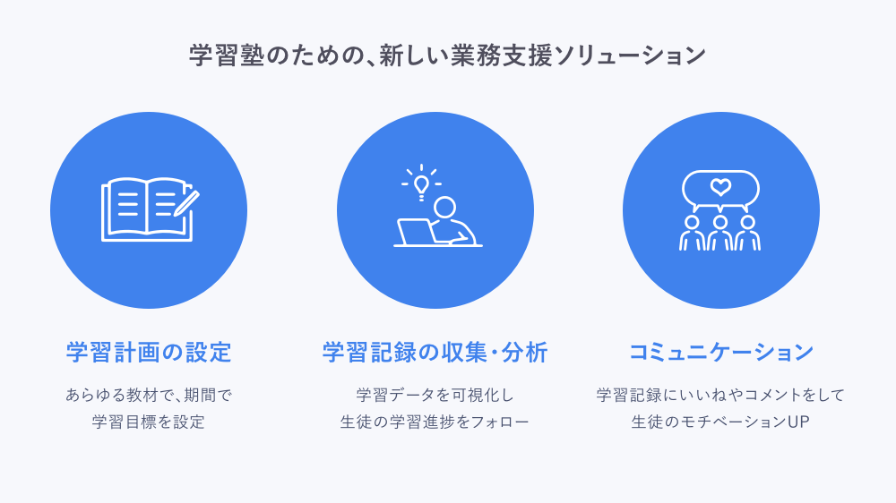 Studyplus for Schoolのイメージ3